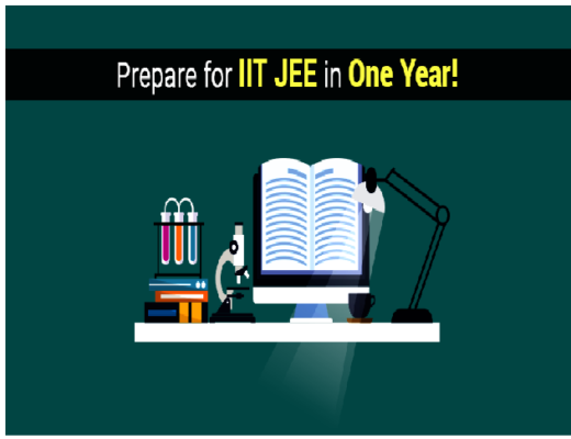 the Most Scoring Topics in IIT JEE