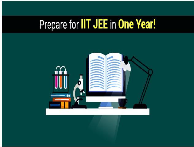 the Most Scoring Topics in IIT JEE
